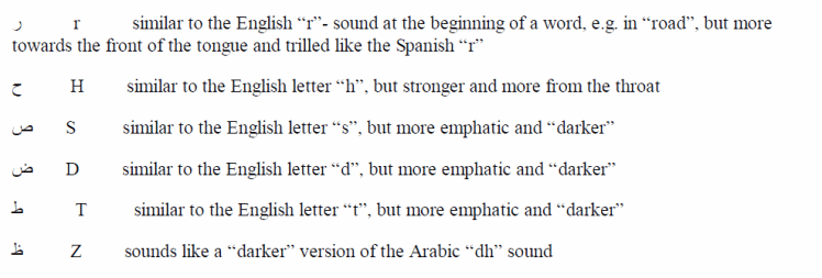 Medium Arabic Sounds